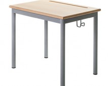 Combi Student's tables
